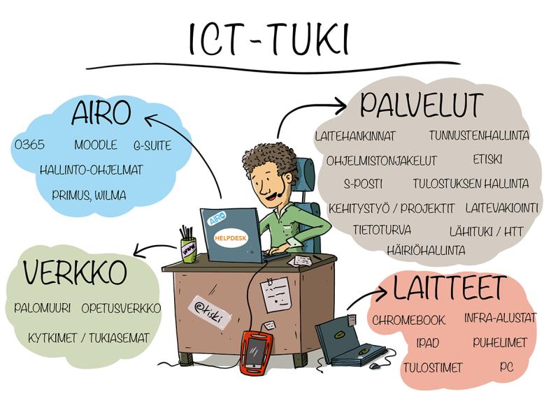 ICT-tuki2020